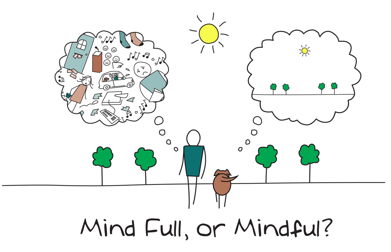 Personal Success Comes From Mindfulness