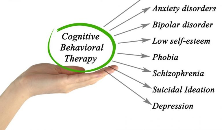 Cognitive behavioural therapy (CBT) | Holly's