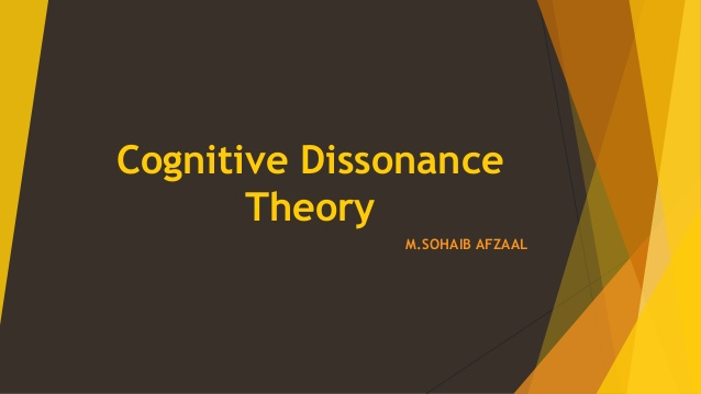 Social Psychology – Cognitive Dissonance Theory