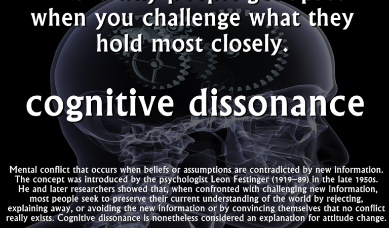 What is Cognitive Dissonance?